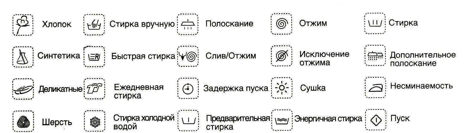 значки на стиральной машине