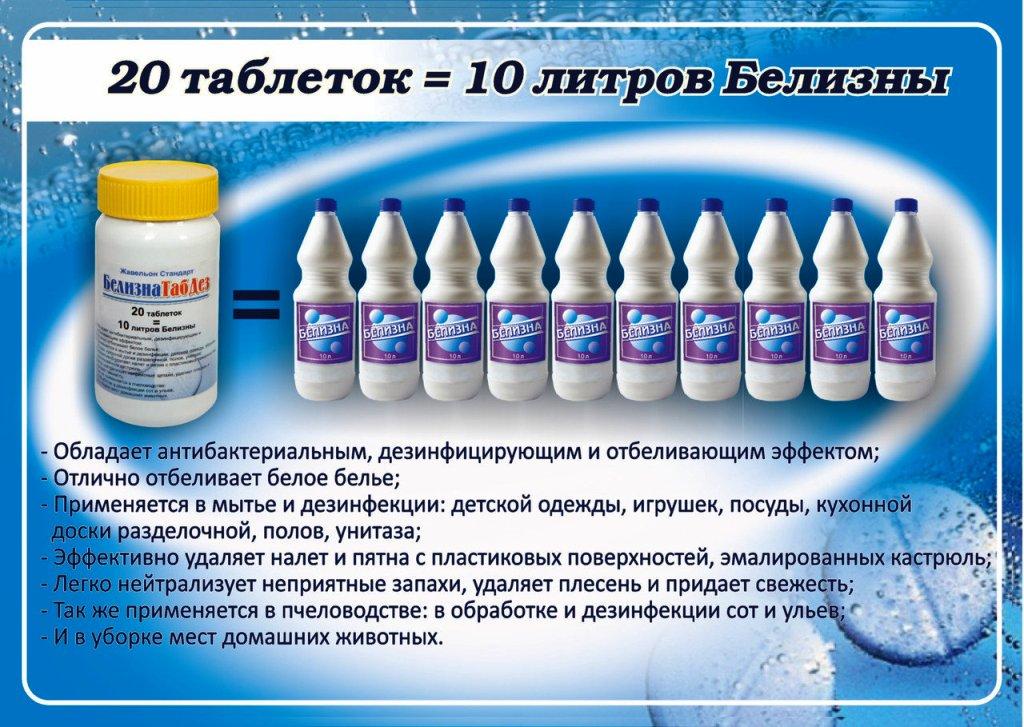 таблетированная форма белизны