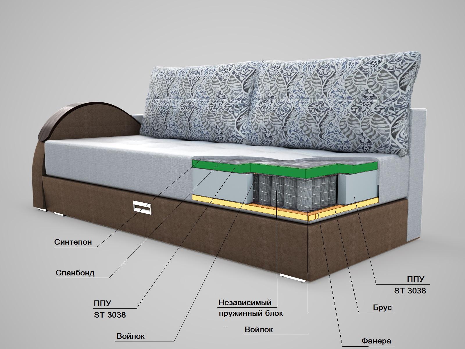 диван с пружинным блоком