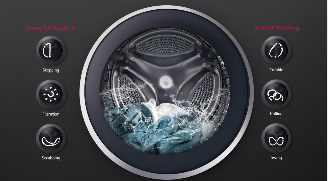инверторный двигатель в стиральной машине точность