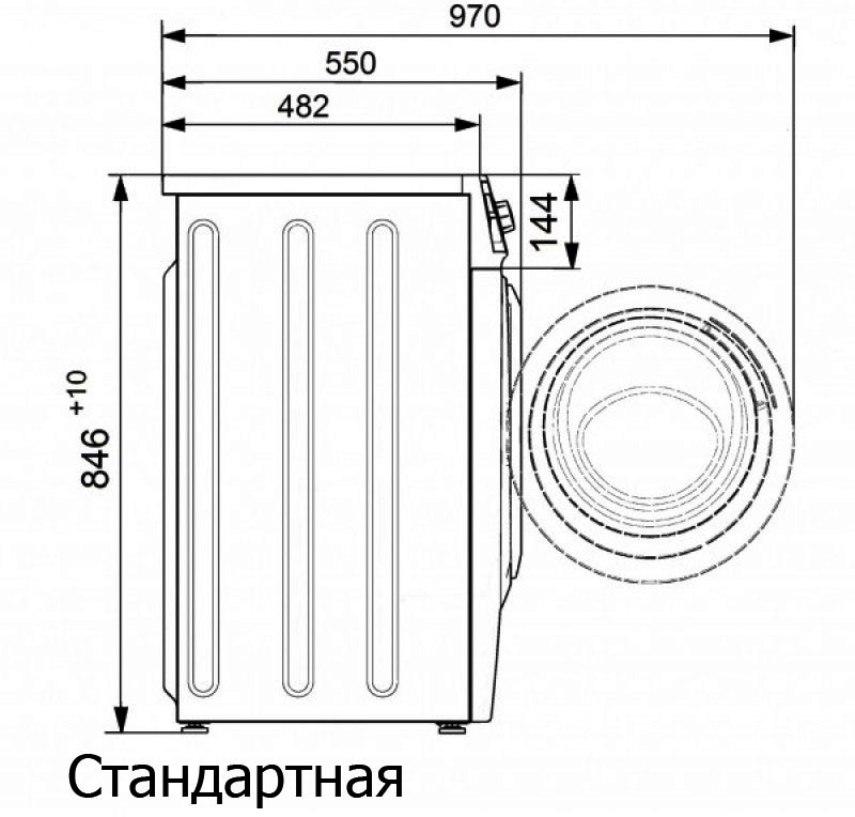 обзор размеров стиральных машин стандартная