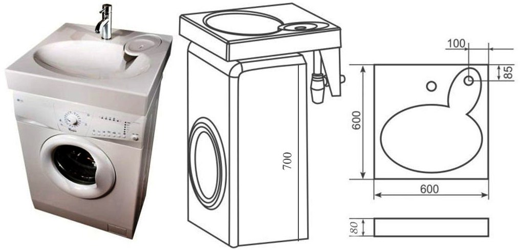 обзор размеров стиральных машин вариант под раковиной