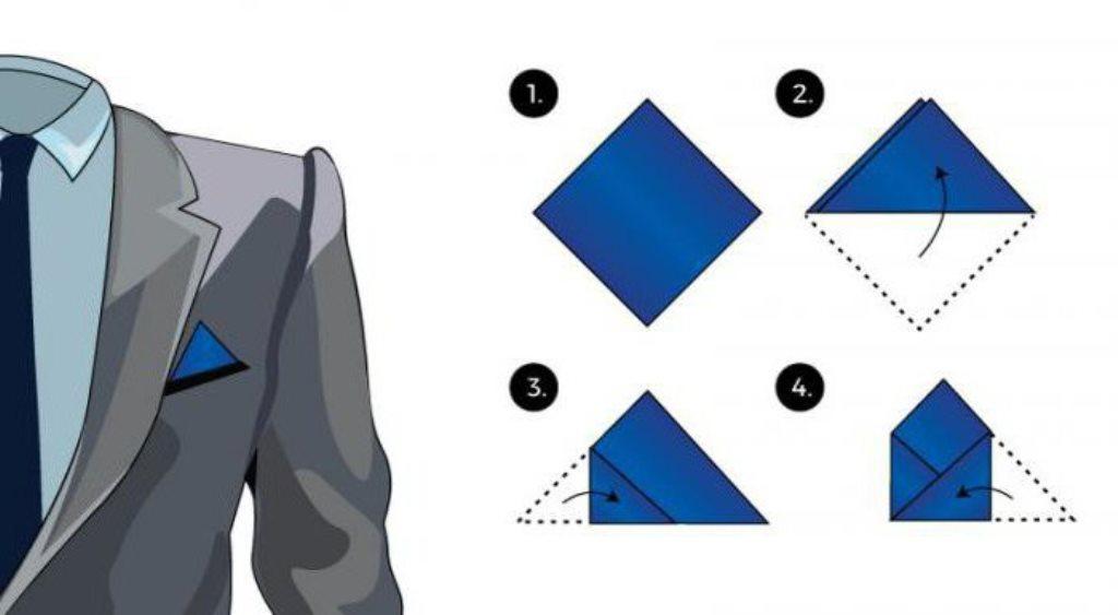 как сложить платок в карман пиджака углом