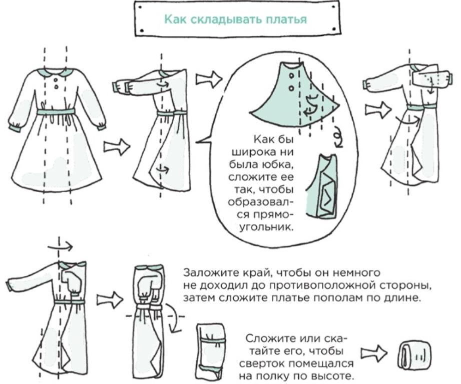 как сложить платья