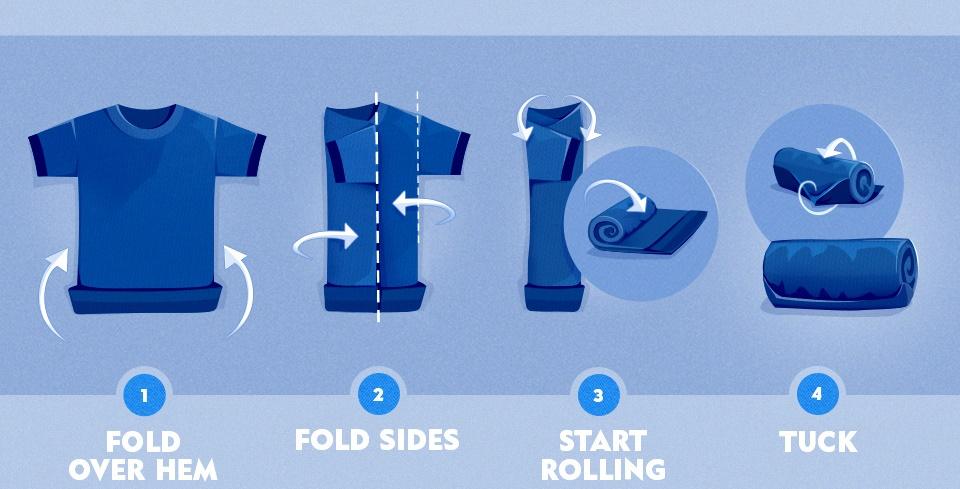 как свернуть футболку в рулон