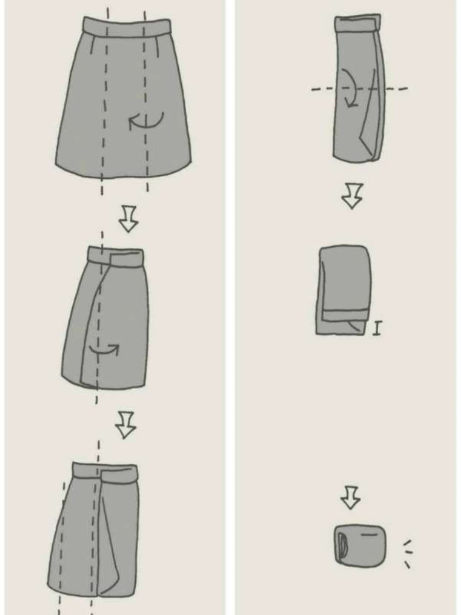 складывание юбки