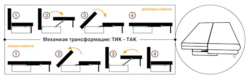 механизм дивана тик так
