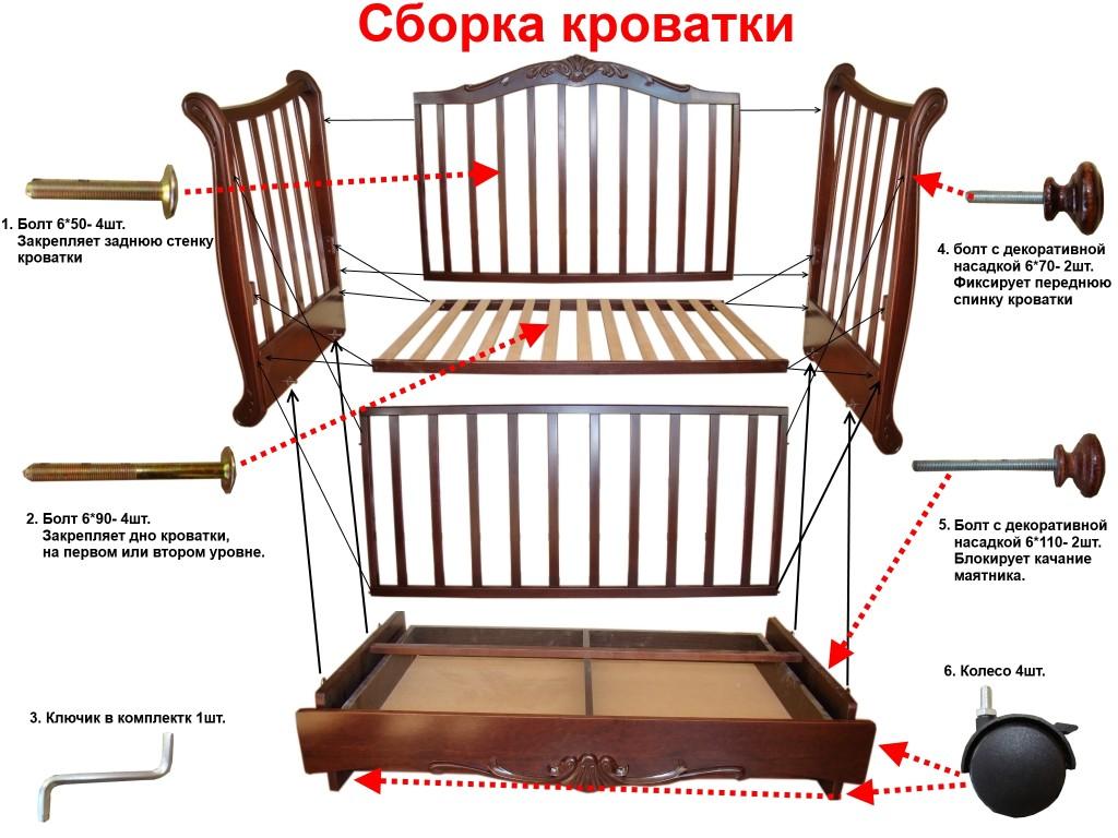 схема сбора кроватки с маятником