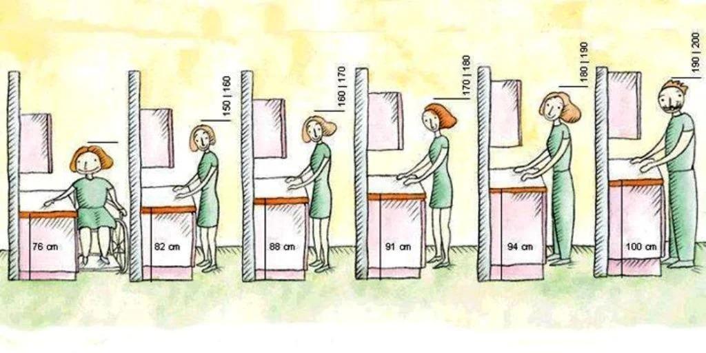 шкафы в зависимости от роста