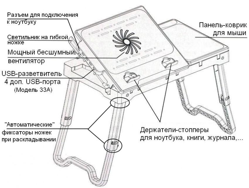 столик для ноутбука чертеж