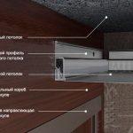 встроенный шкаф с натяжным потолком