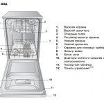чертеж машинки посудомоечной
