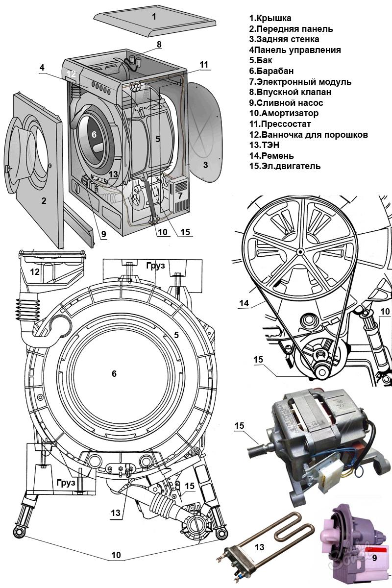 Поломка мотора