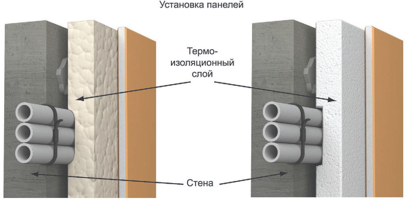 гипсокартонная стена