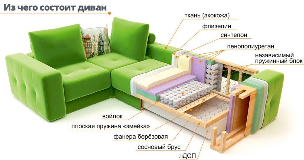 Такой диван