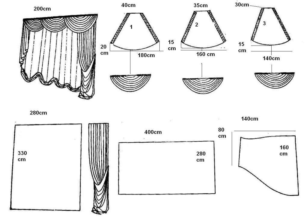 экология, развитая ламбрекен шарф своими руками фото и выкройки вашему вниманию подробный