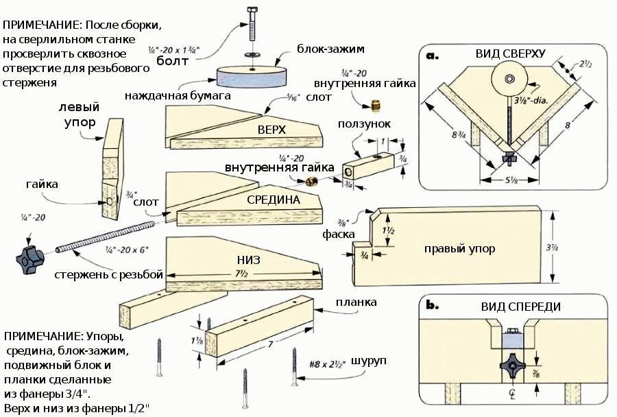 схема сборки угловой струбцины