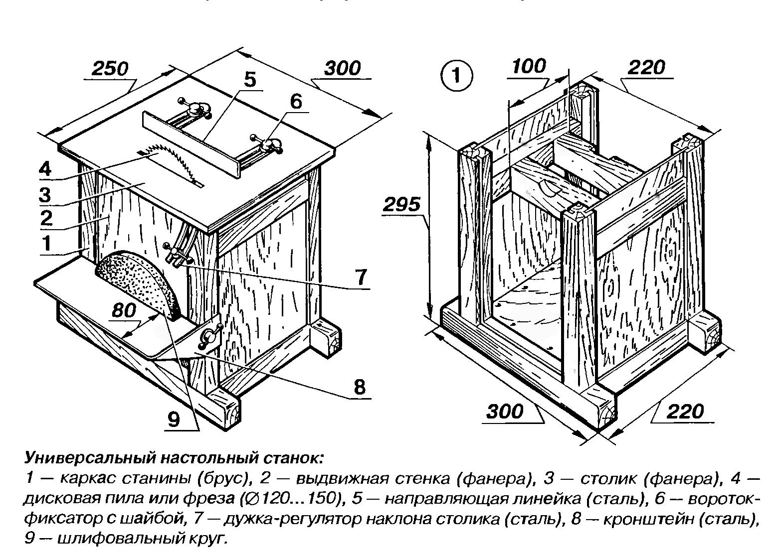 стол для дисковой пилы чертеж