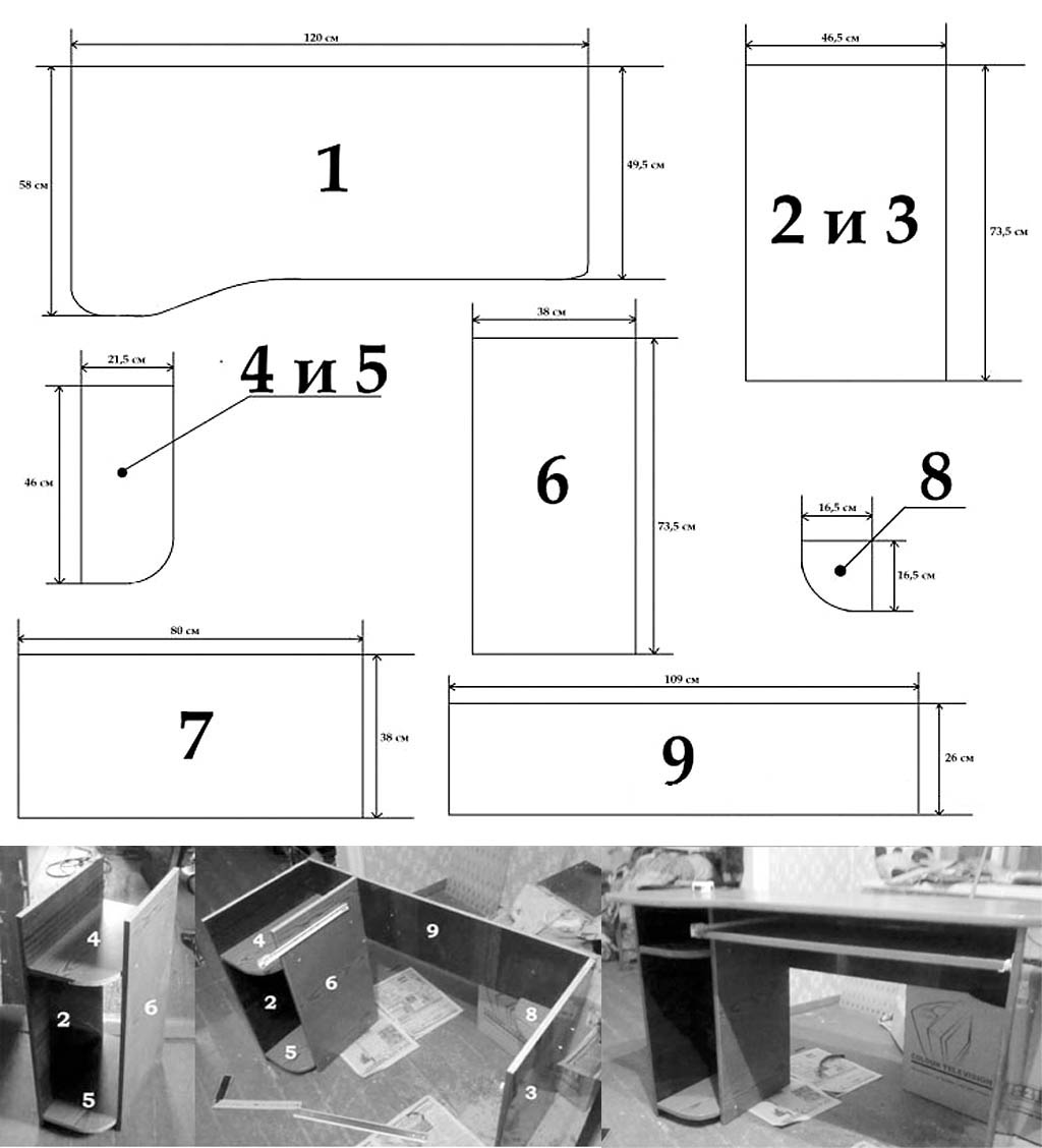 сборки стола