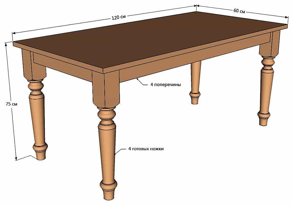схема стола из дерева
