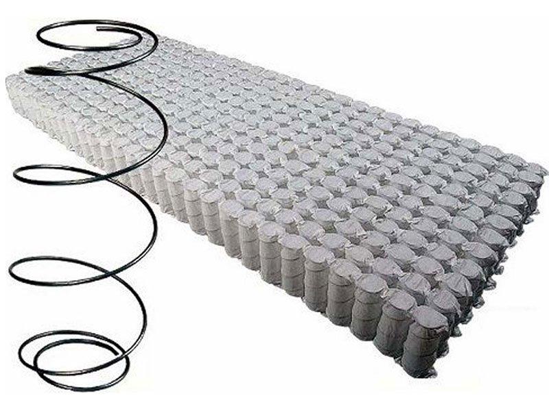 виды пружинных блоков для диванов