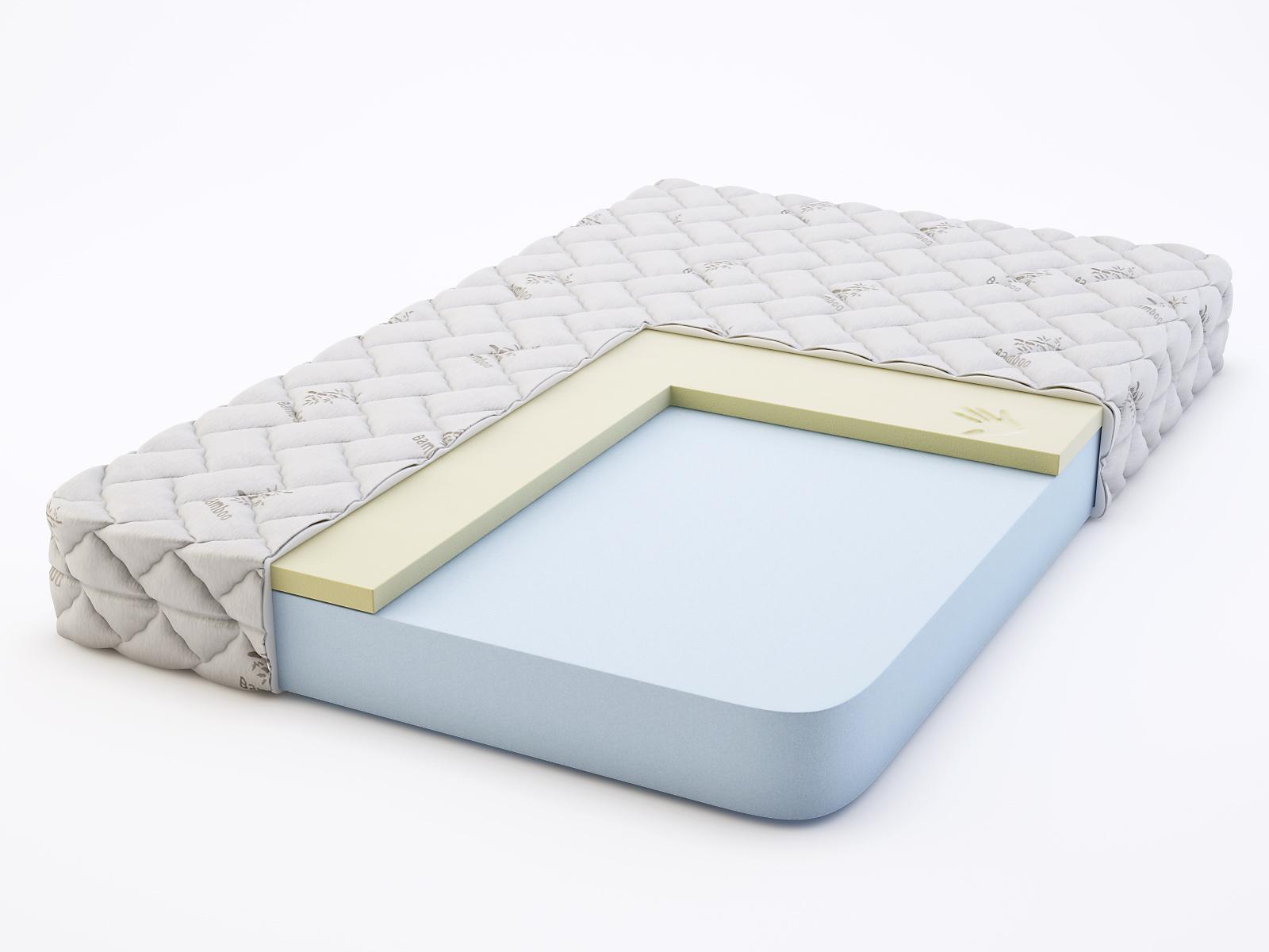 полиуретановый матрас фото дизайна
