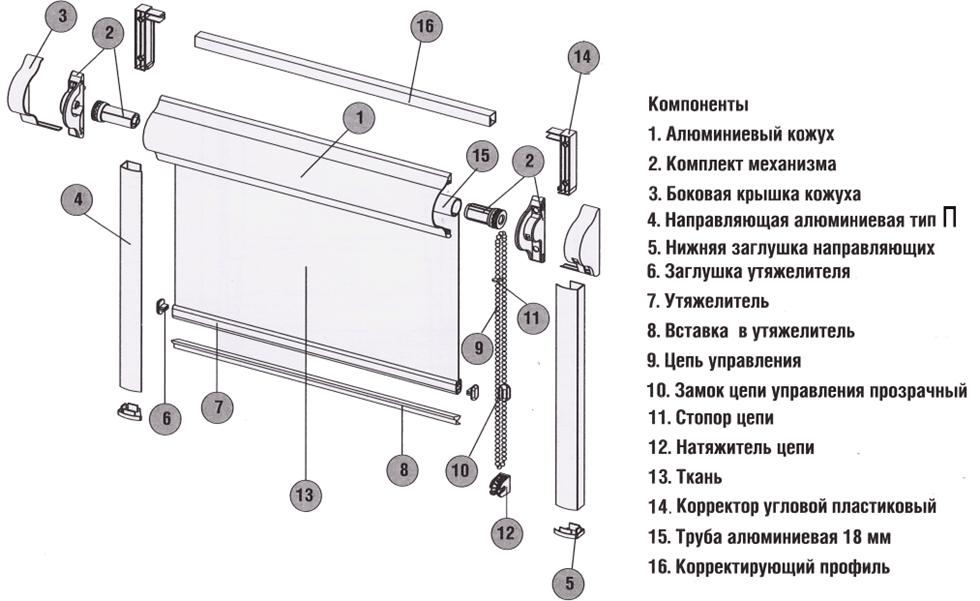 рулонные шторы устройство