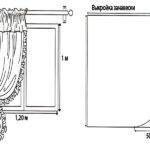 шторы на кухне выкройки