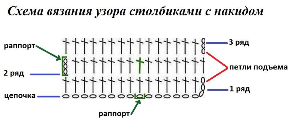 схема столбик с накидом