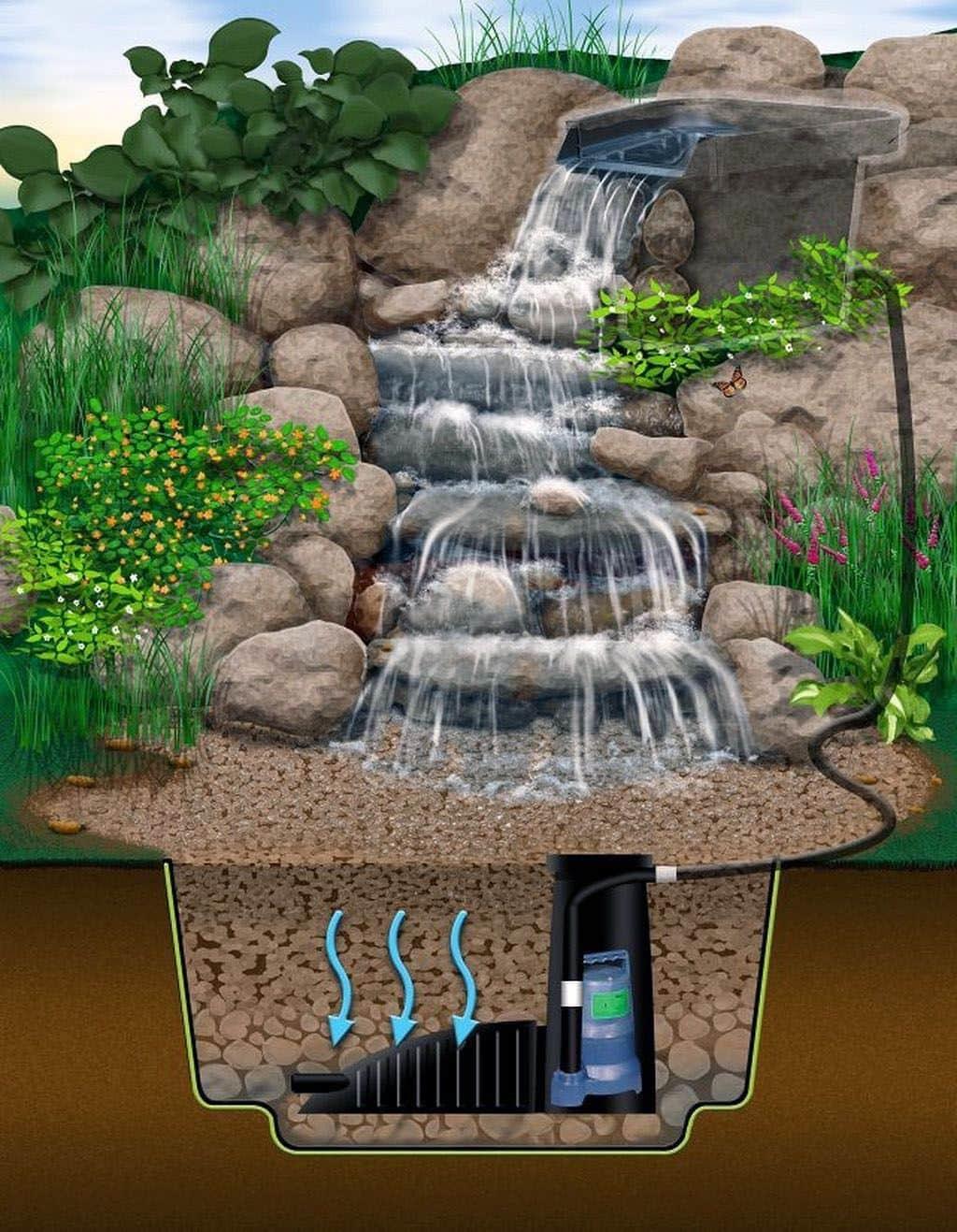 установка насоса в водопад