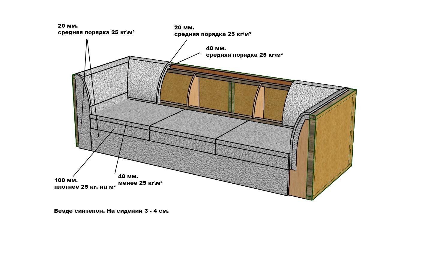 изготовление детского дивана