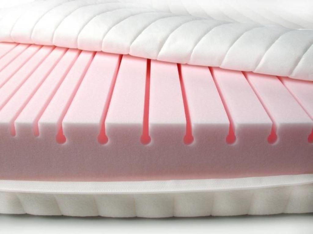 полиуретановый матрас фото